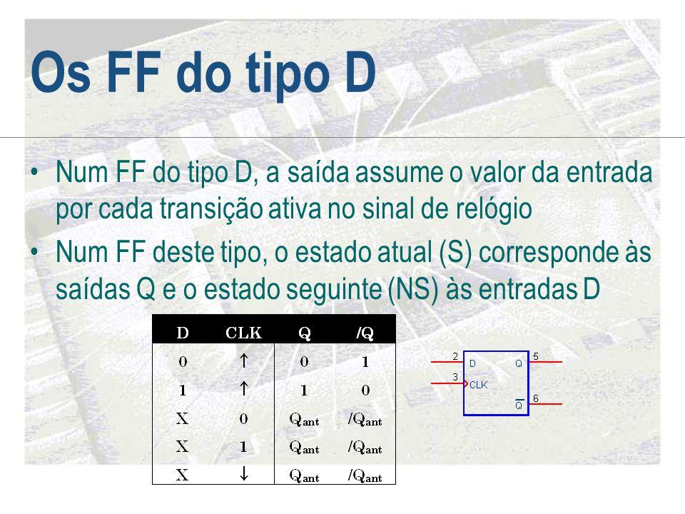 Os FF do tipo D Num FF do tipo D, a saída assume o valor da entrada por cada transição ativa no sinal de relógio.