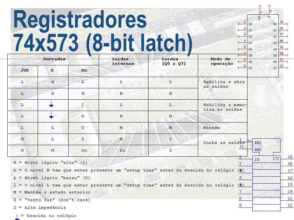 Registradores 74x573 (8-bit latch)