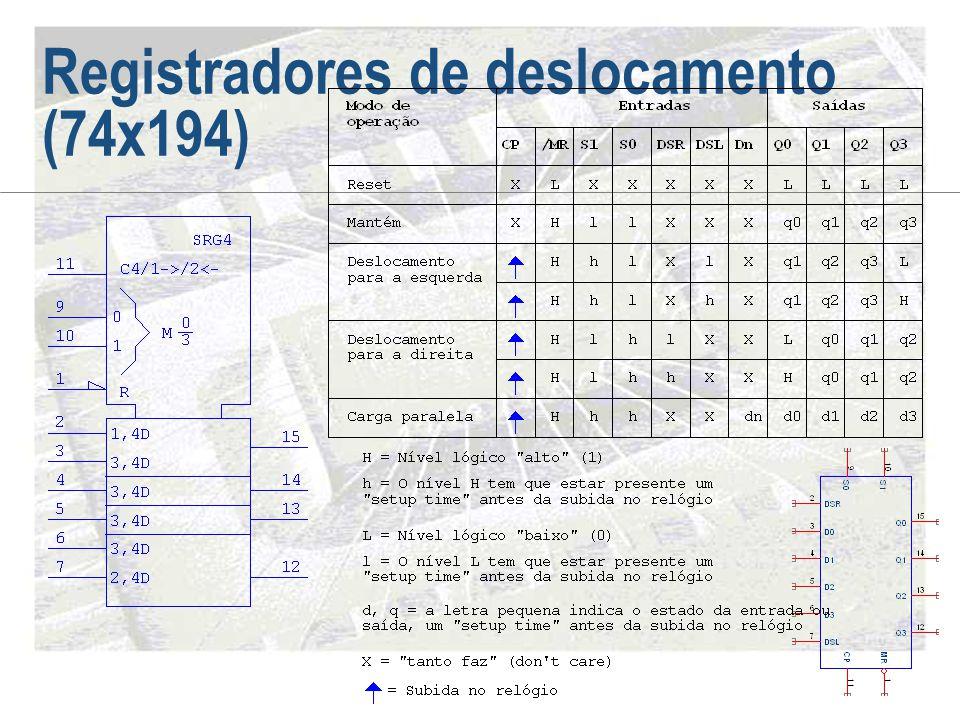 Registradores de deslocamento (74x194)