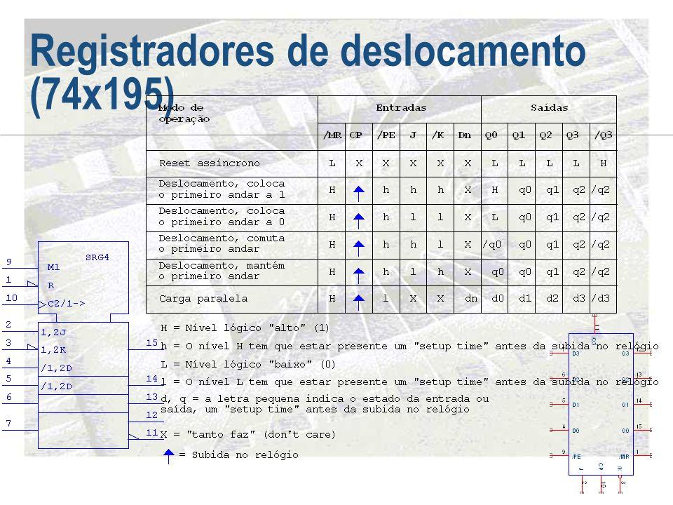 Registradores de deslocamento (74x195)