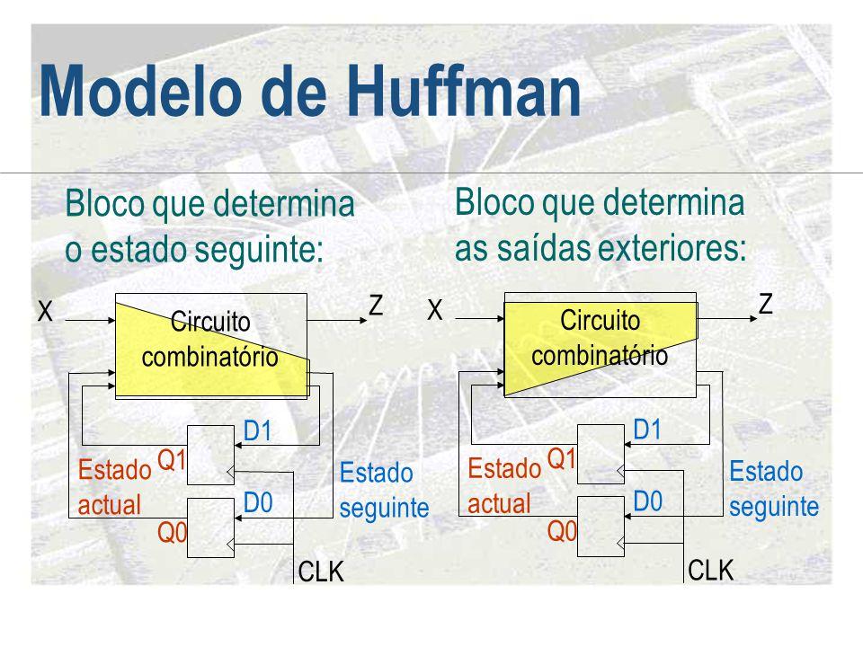 Modelo de Huffman Bloco que determina o estado seguinte: