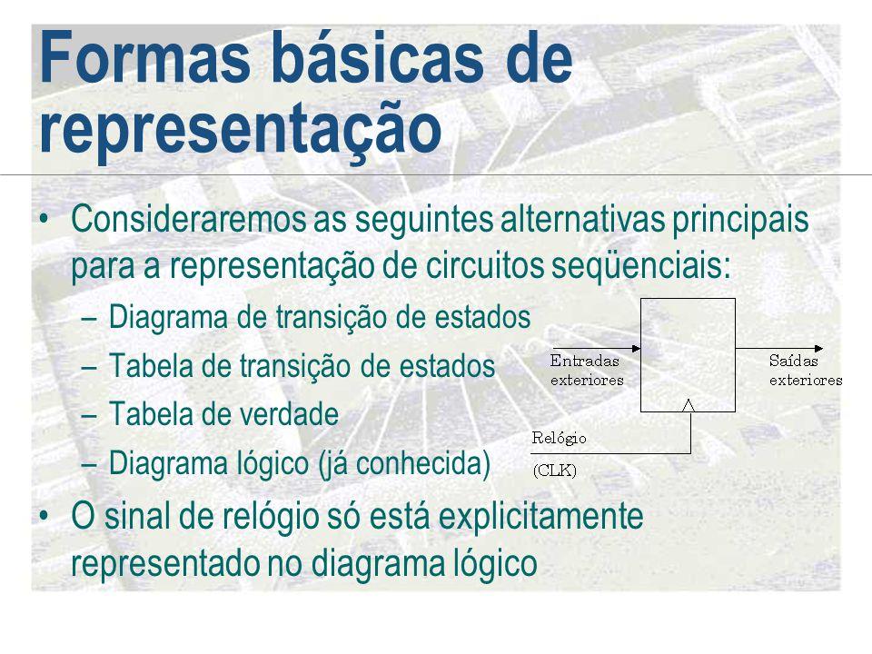 Formas básicas de representação