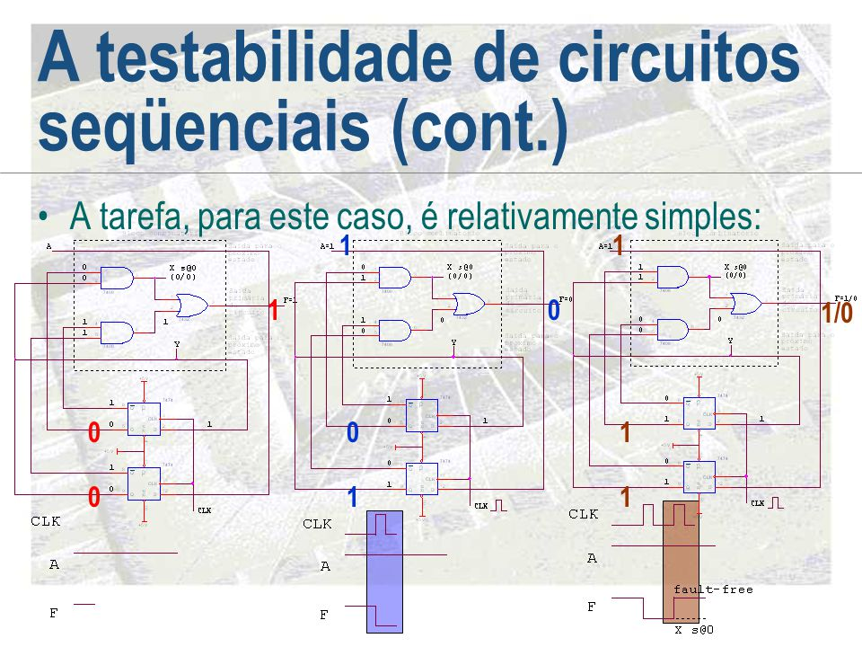 A testabilidade de circuitos seqüenciais (cont.)