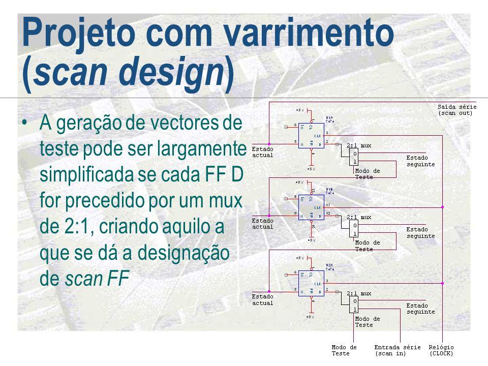Projeto com varrimento (scan design)