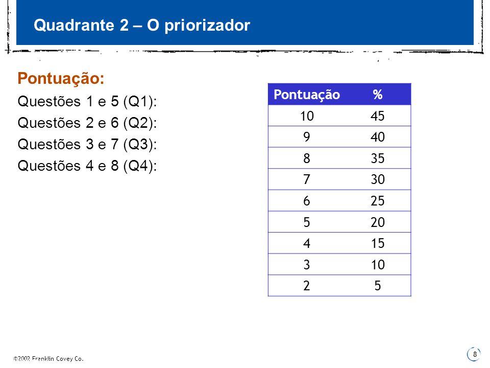 Quadrante 2 – O priorizador