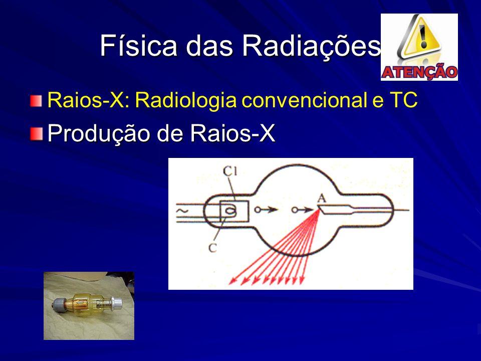 Física das Radiações Produção de Raios-X