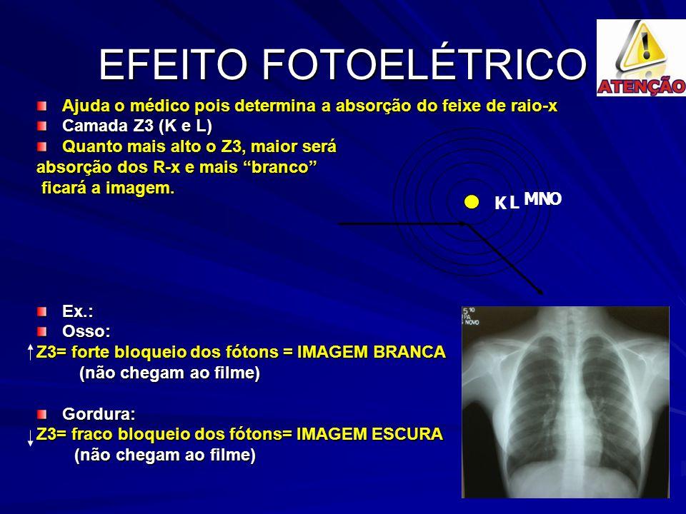 EFEITO FOTOELÉTRICO Ajuda o médico pois determina a absorção do feixe de raio-x. Camada Z3 (K e L)