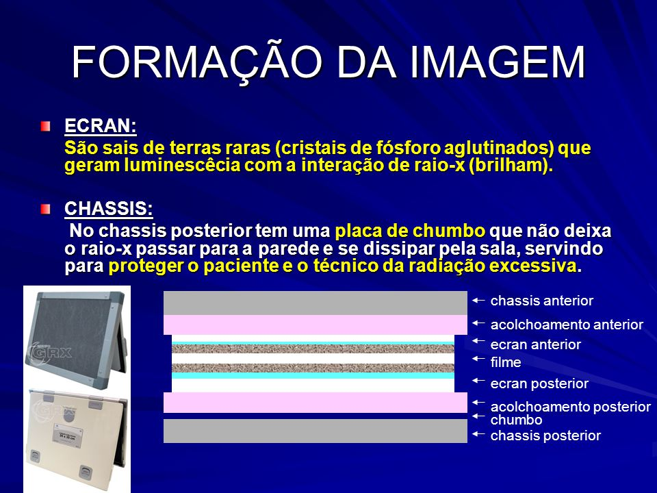 FORMAÇÃO DA IMAGEM ECRAN: