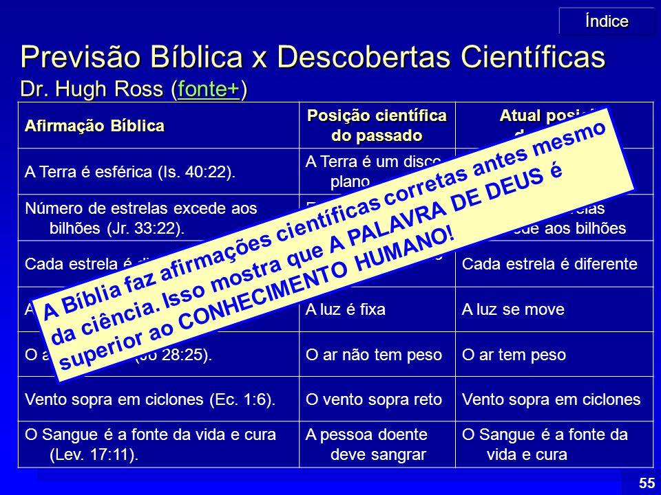 Previsão Bíblica x Descobertas Científicas Dr. Hugh Ross (fonte+)