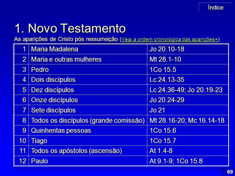 1. Novo Testamento As aparições de Cristo pós ressurreição (Veja a ordem cronológica das aparições+)