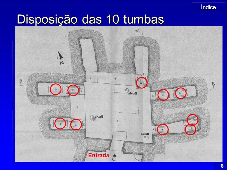 Disposição das 10 tumbas Entrada