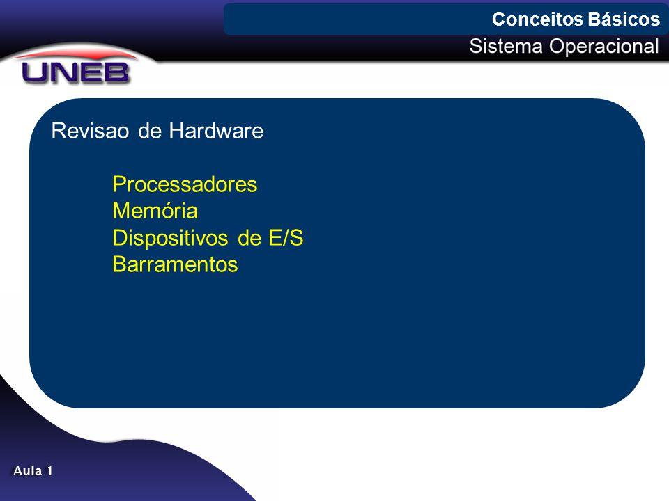Conceitos Básicos Revisao de Hardware Processadores Memória Dispositivos de E/S Barramentos