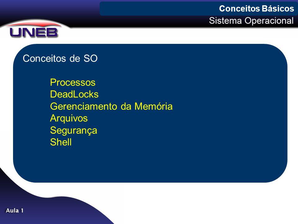 Conceitos Básicos Conceitos de SO Processos DeadLocks Gerenciamento da Memória Arquivos Segurança Shell.