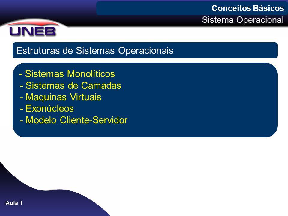 Estruturas de Sistemas Operacionais
