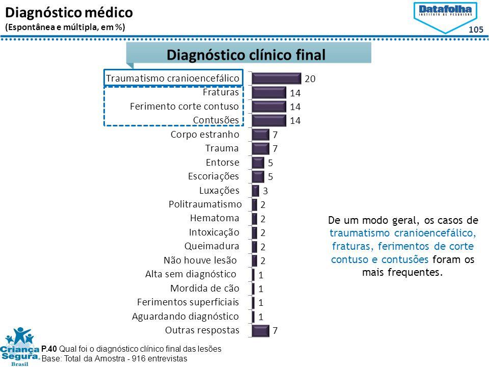 Diagnóstico clínico final