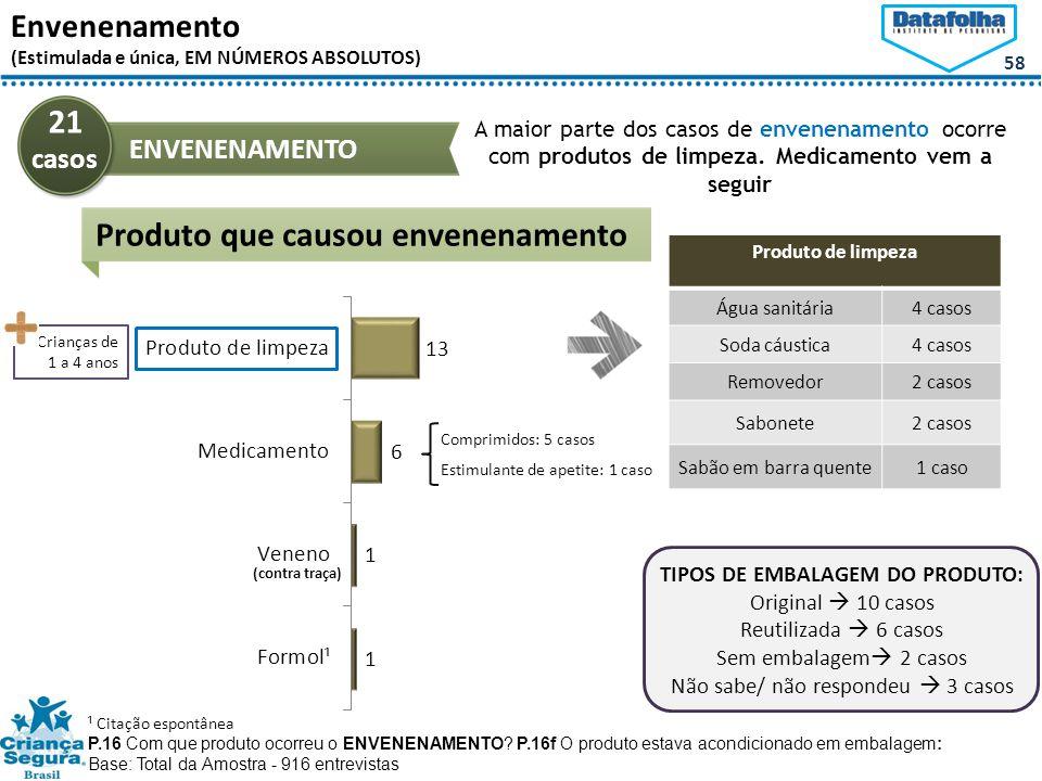 Produto que causou envenenamento TIPOS DE EMBALAGEM DO PRODUTO: