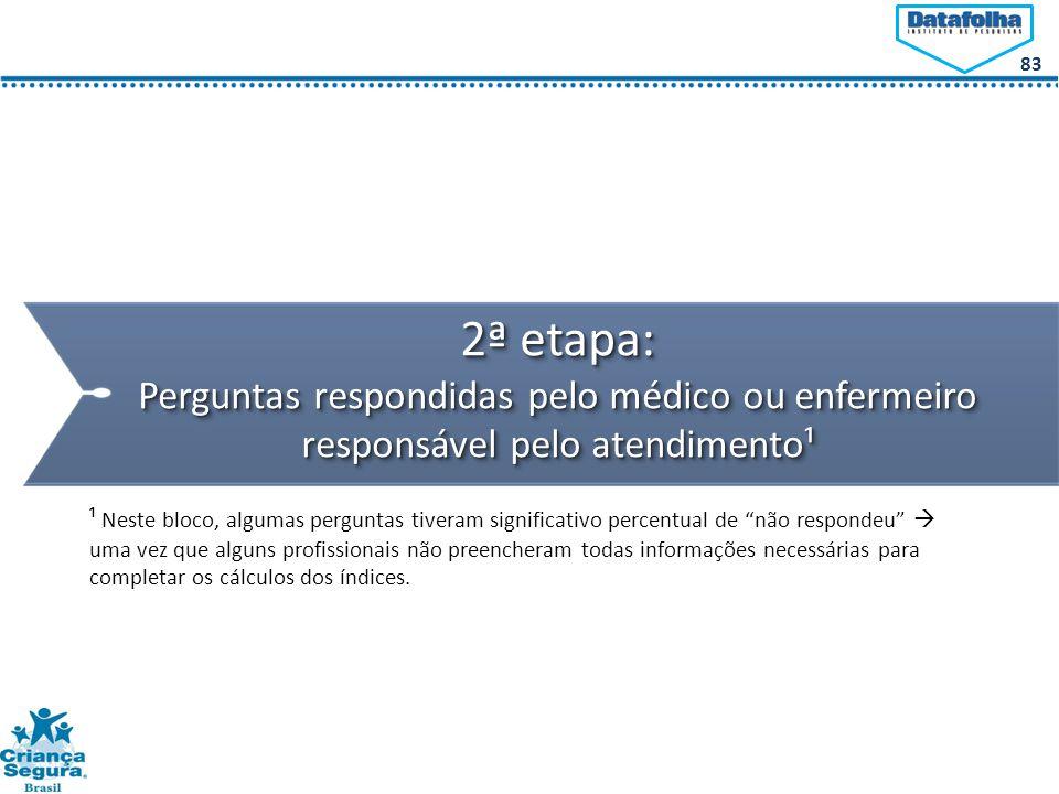 2ª etapa: Perguntas respondidas pelo médico ou enfermeiro responsável pelo atendimento¹.