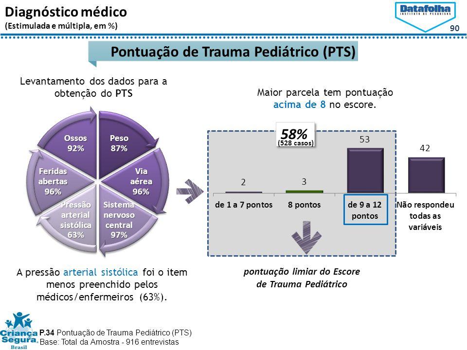 Pontuação de Trauma Pediátrico (PTS)