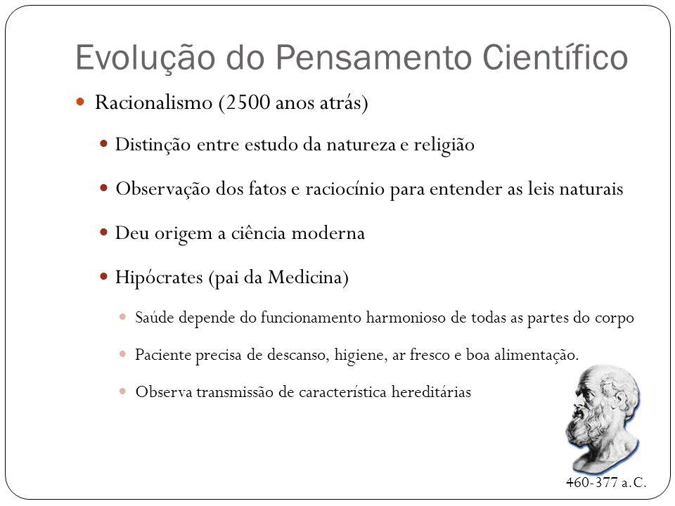Evolução do Pensamento Científico