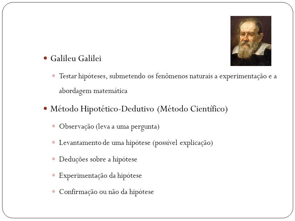 Método Hipotético-Dedutivo (Método Científico)