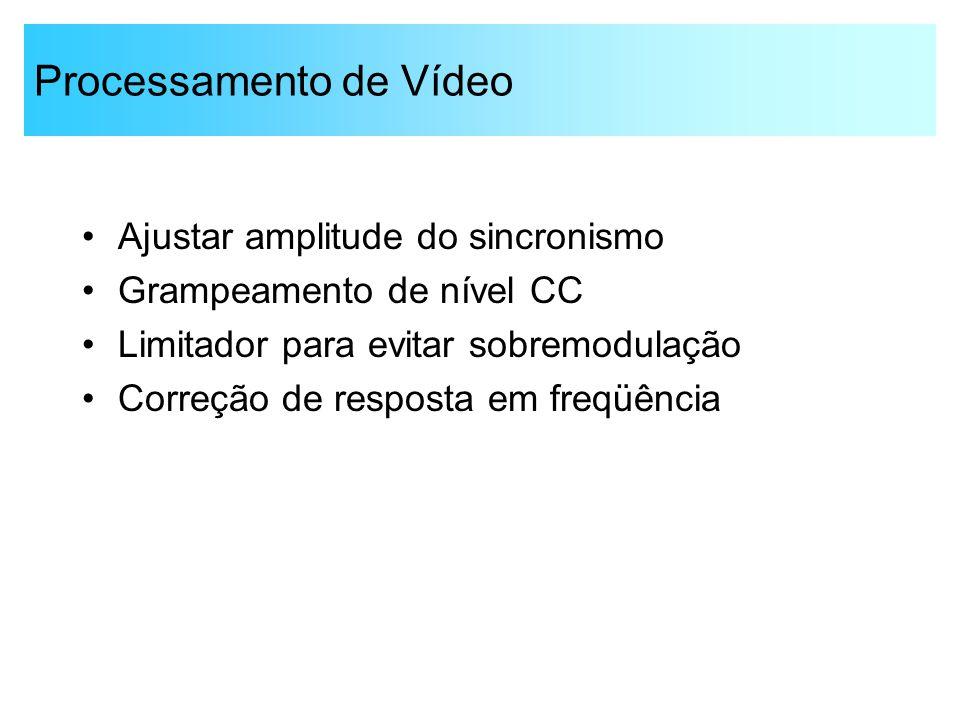 Processamento de Vídeo
