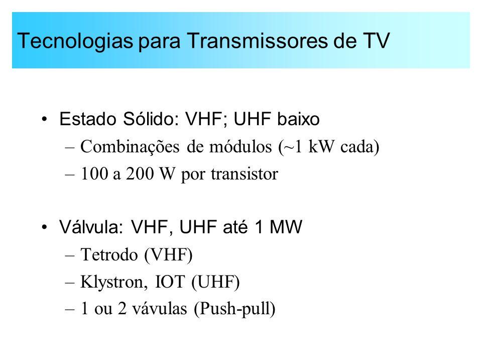 Tecnologias para Transmissores de TV