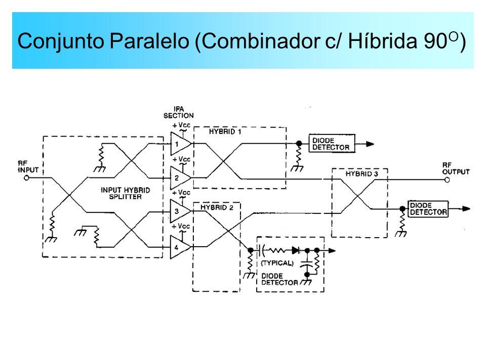 Conjunto Paralelo (Combinador c/ Híbrida 90O)