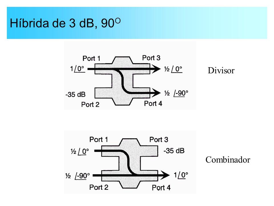 Híbrida de 3 dB, 90O Divisor Combinador