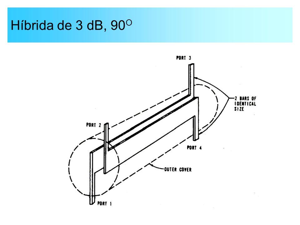 Híbrida de 3 dB, 90O