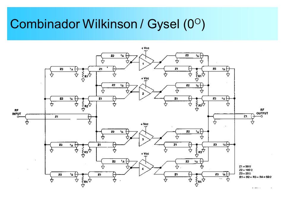 Combinador Wilkinson / Gysel (0O)