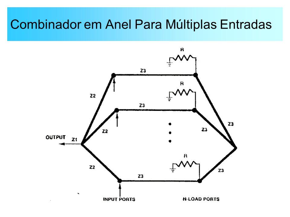 Combinador em Anel Para Múltiplas Entradas