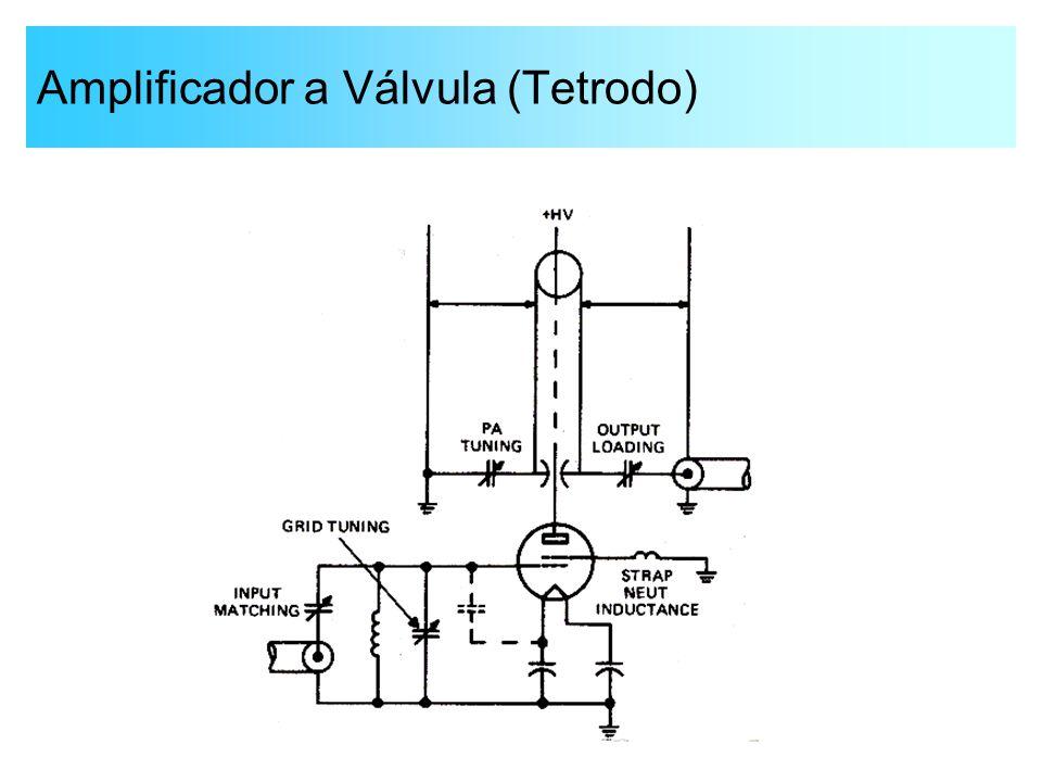 Amplificador a Válvula (Tetrodo)