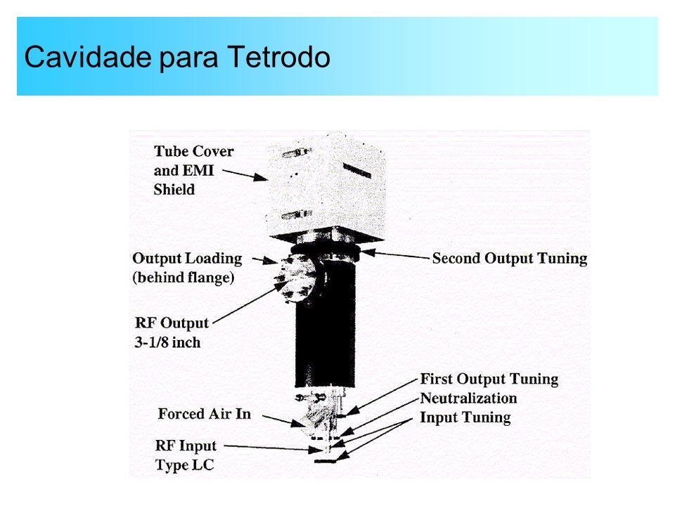 Cavidade para Tetrodo