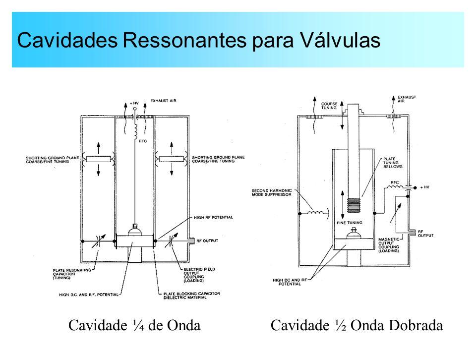 Cavidades Ressonantes para Válvulas