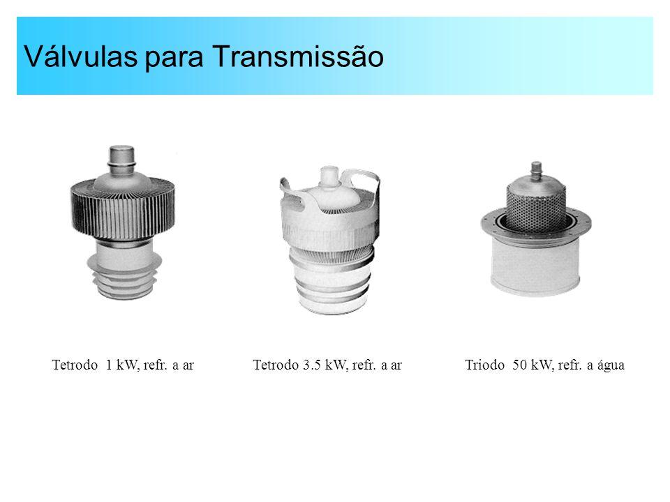 Válvulas para Transmissão