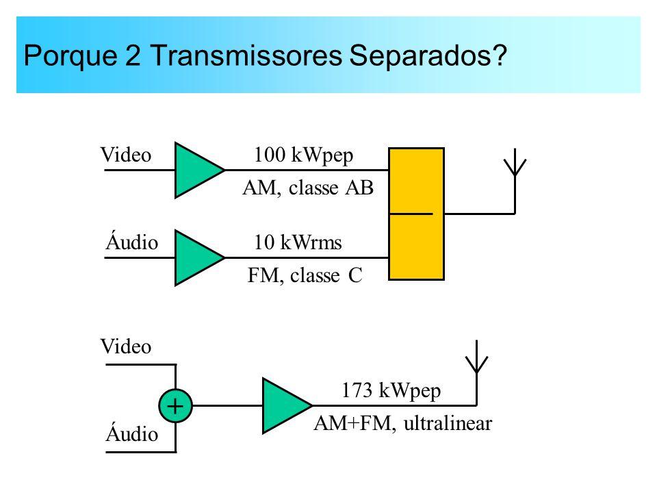 Porque 2 Transmissores Separados