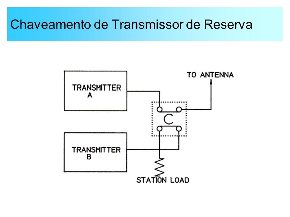 Chaveamento de Transmissor de Reserva