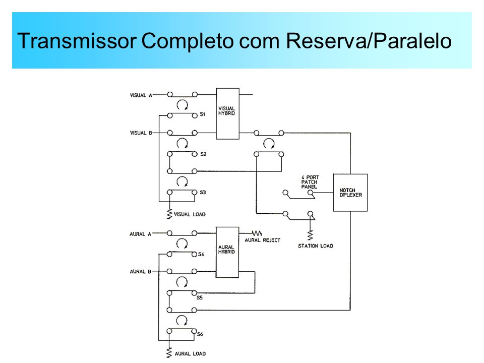 Transmissor Completo com Reserva/Paralelo