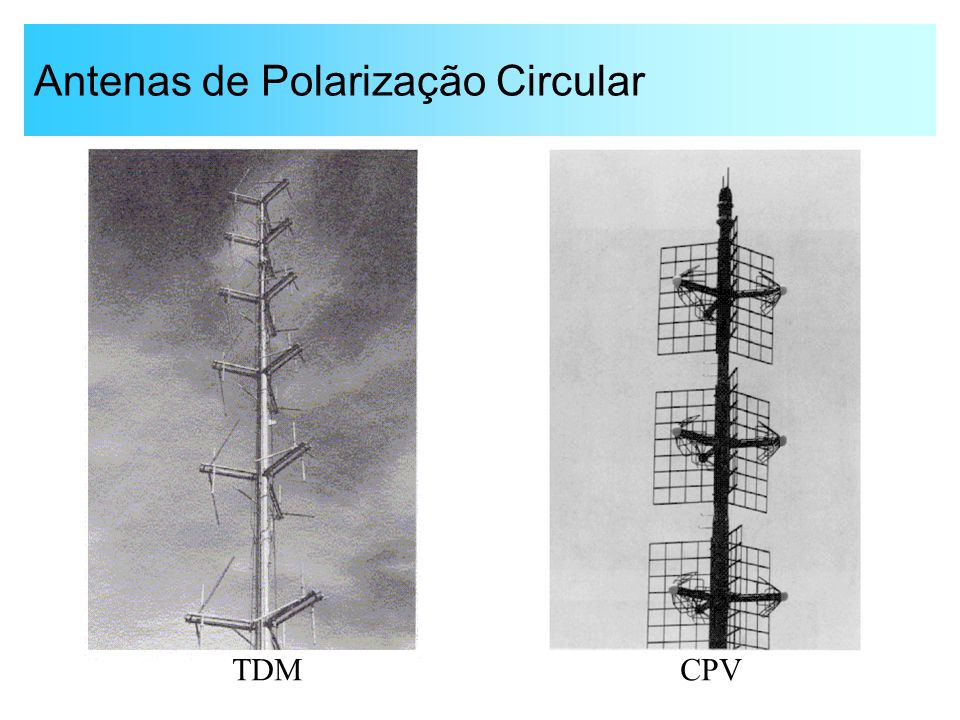 Antenas de Polarização Circular