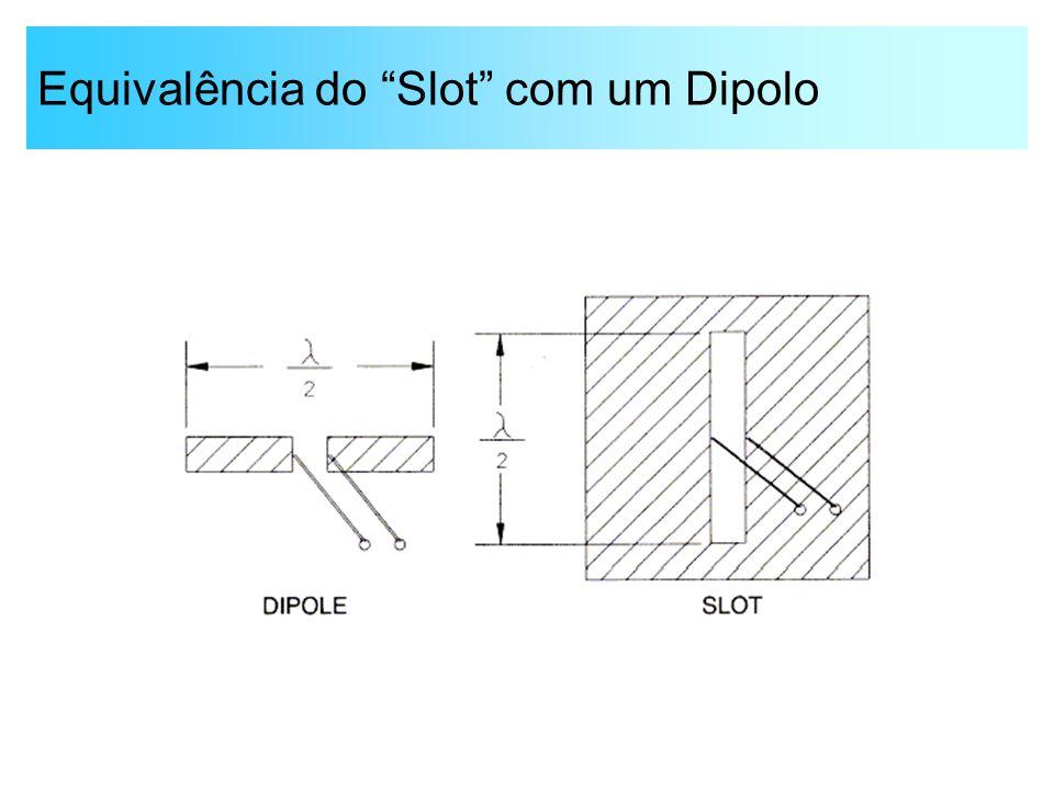 Equivalência do Slot com um Dipolo
