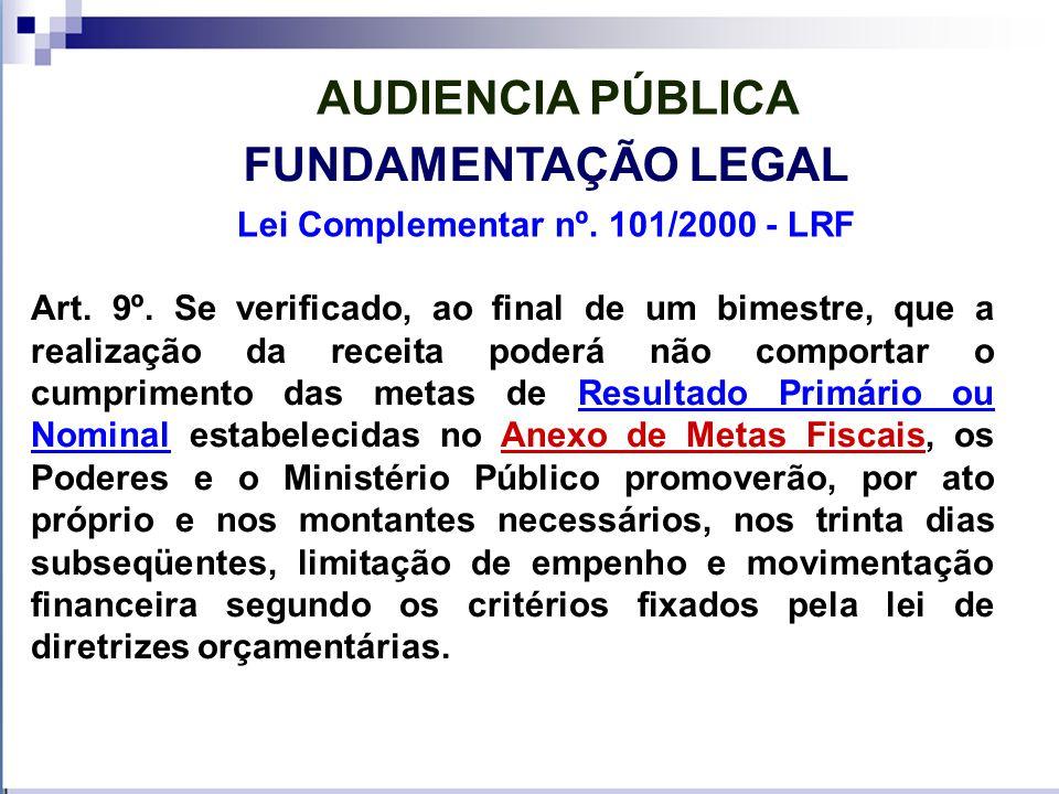 Lei Complementar nº. 101/2000 - LRF