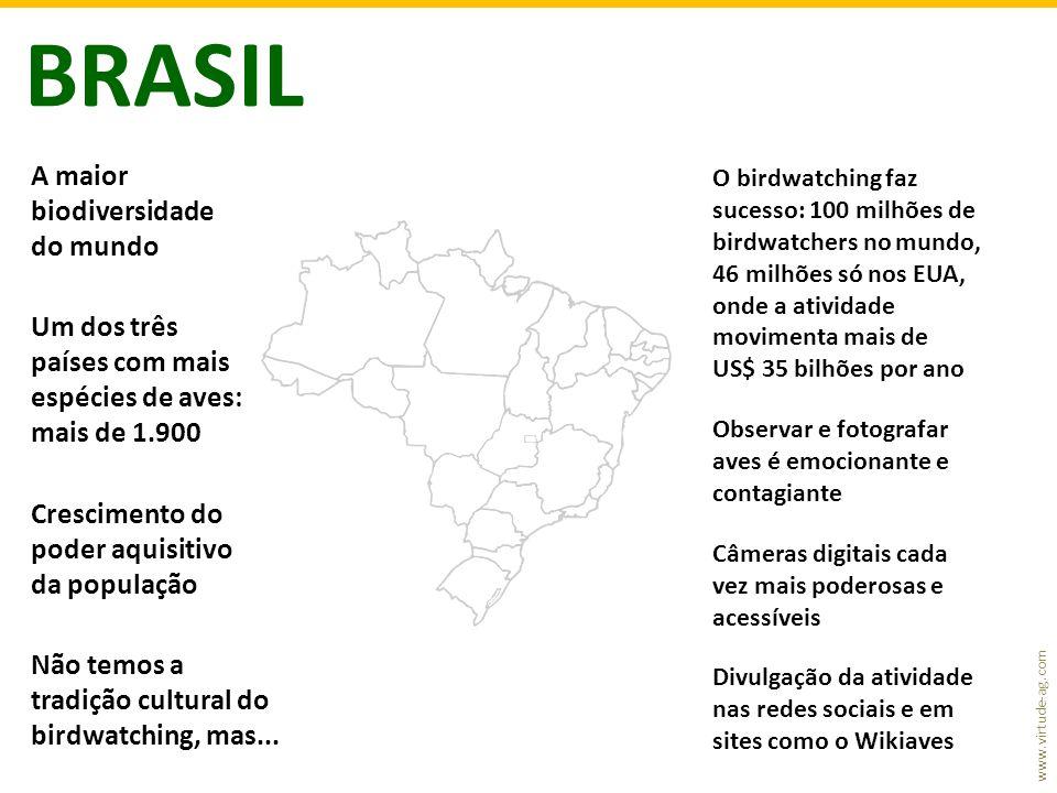 BRASIL A maior biodiversidade do mundo