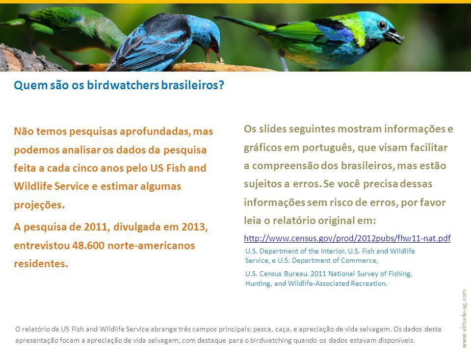 Quem são os birdwatchers brasileiros