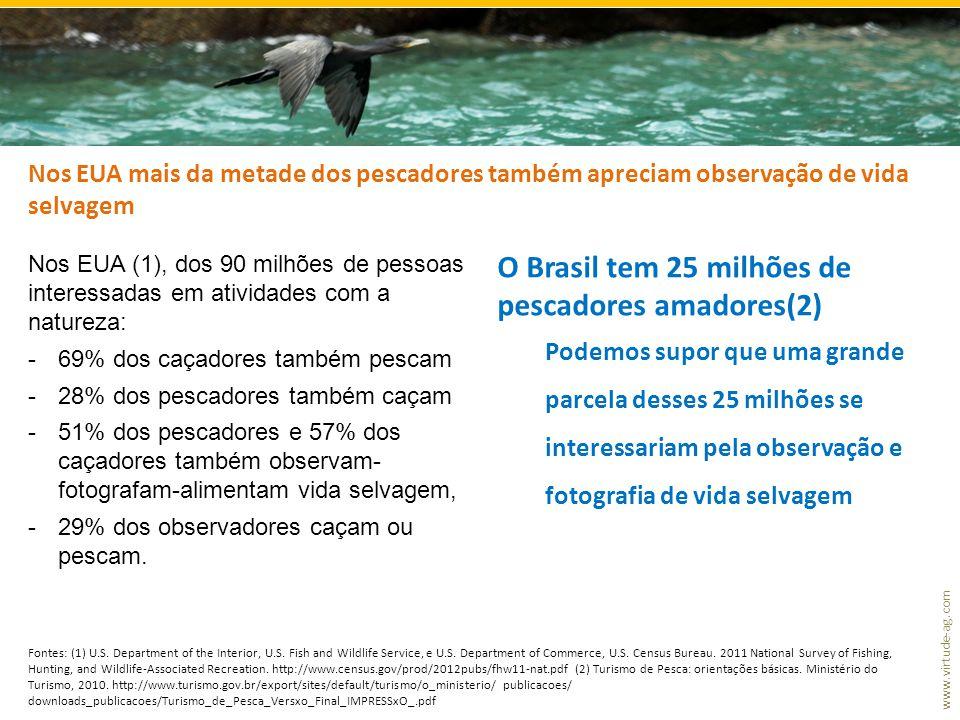O Brasil tem 25 milhões de pescadores amadores(2)