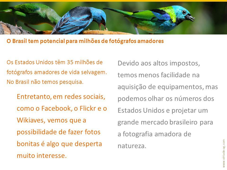 O Brasil tem potencial para milhões de fotógrafos amadores