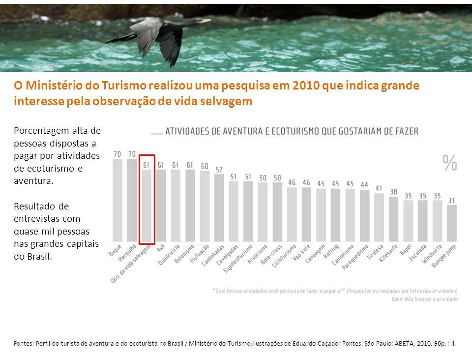 O Ministério do Turismo realizou uma pesquisa em 2010 que indica grande interesse pela observação de vida selvagem