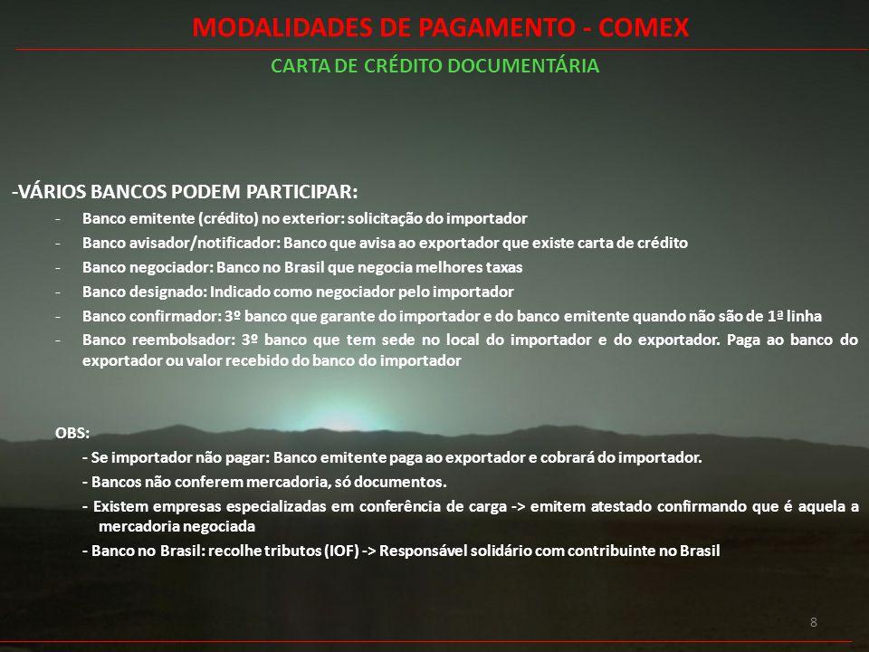 MODALIDADES DE PAGAMENTO - COMEX CARTA DE CRÉDITO DOCUMENTÁRIA