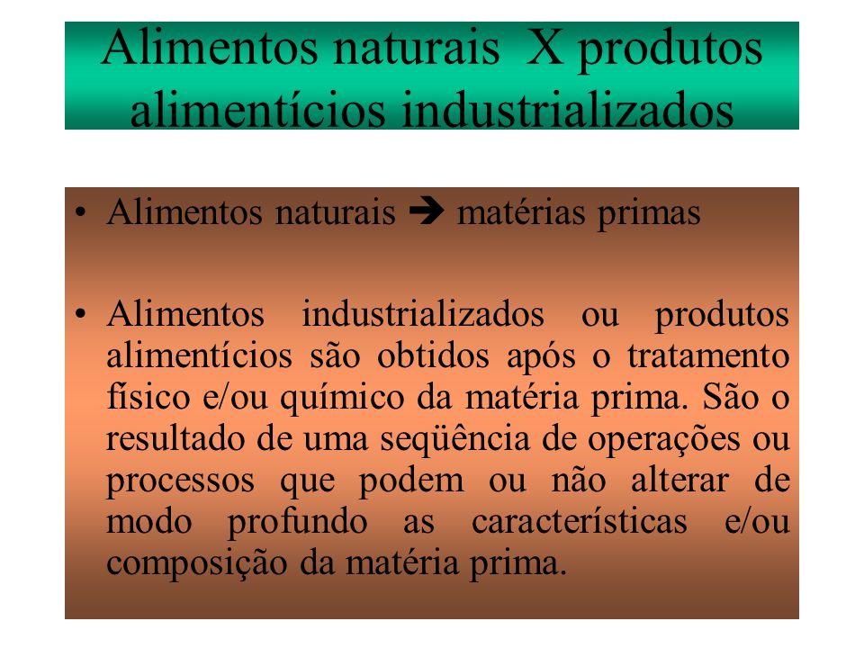 Alimentos naturais X produtos alimentícios industrializados