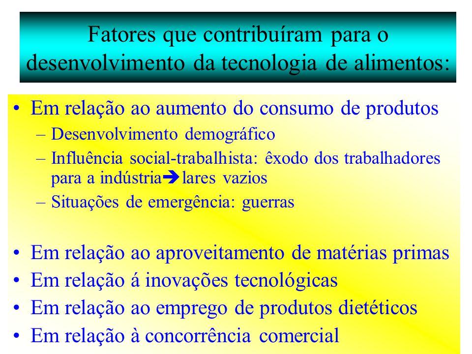 Fatores que contribuíram para o desenvolvimento da tecnologia de alimentos: