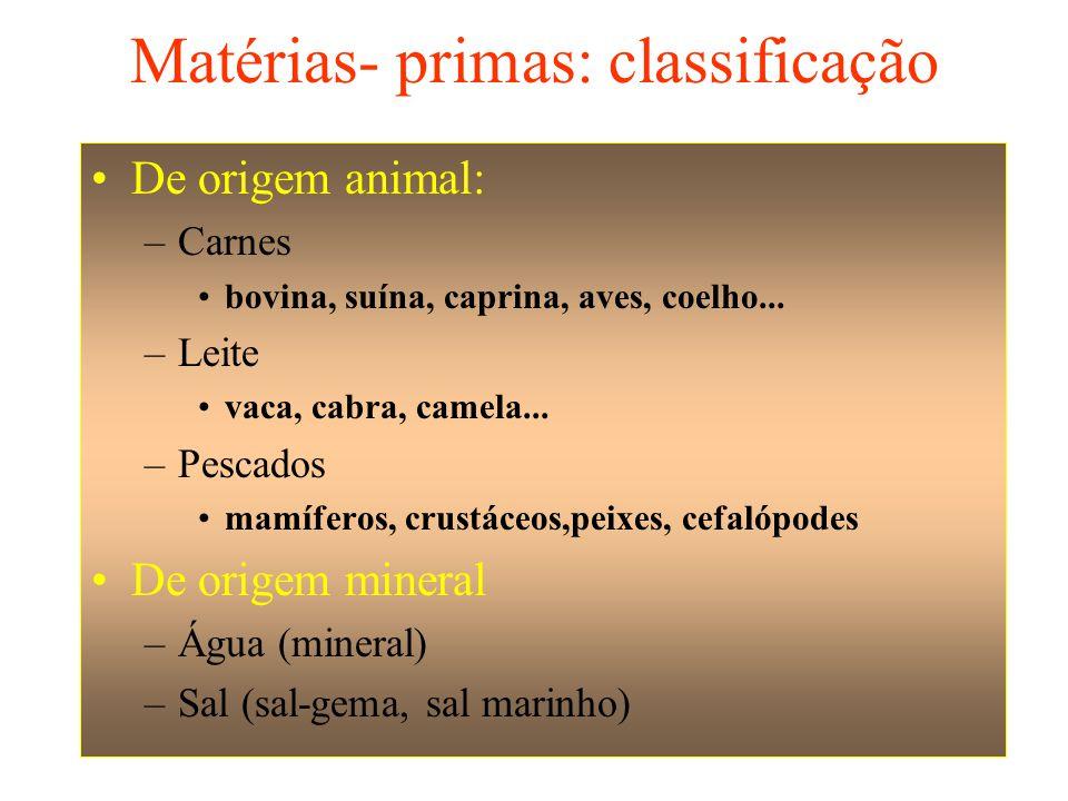 Matérias- primas: classificação